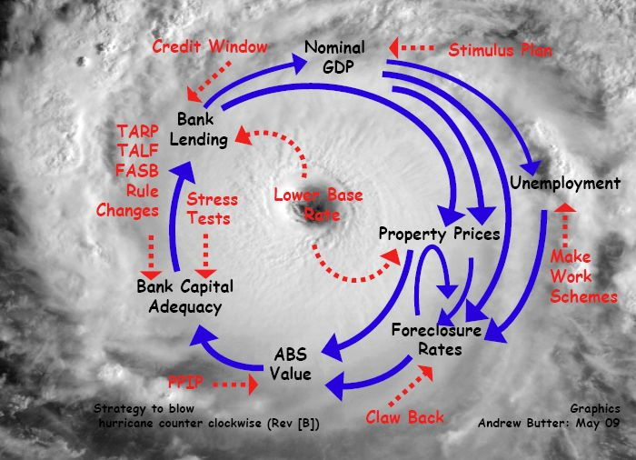 hurricane katrina 2 essay In conclusion the hurricane of katrina can be regarded as one of the catastrophic disasters in the history of the united states of america the new orleans levees have got historical origins the causes of large destruction can regarded as of originated due to the engineering errors and the strength of the storms.